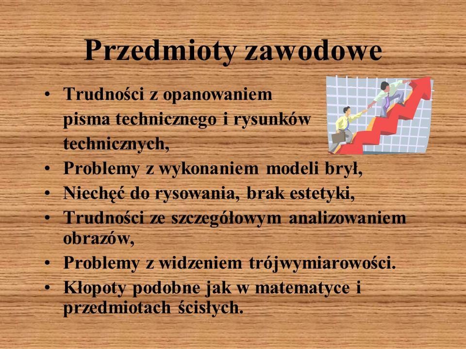 Fizyka Trudności z zapamiętywaniem definicji, Trudności z zapamiętywaniem wzorów i ich przekształcaniem, Kłopoty w rozwiązywaniu zadań z treścią, Prob