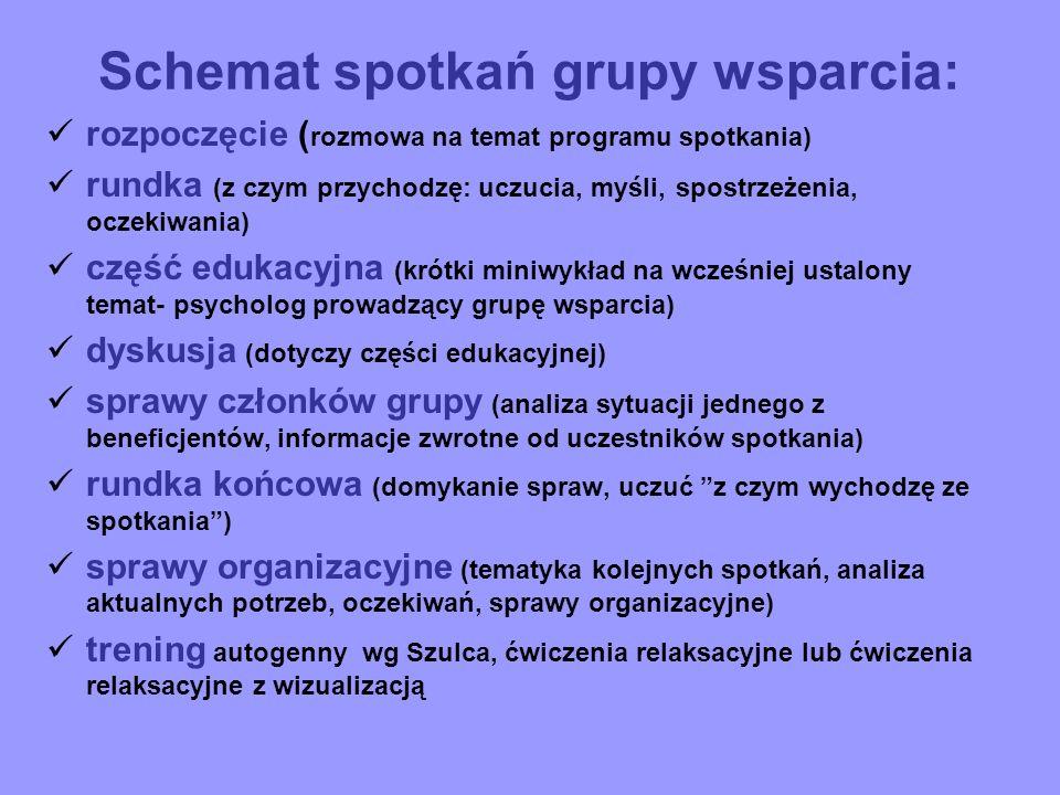 Schemat spotkań grupy wsparcia: rozpoczęcie ( rozmowa na temat programu spotkania) rundka (z czym przychodzę: uczucia, myśli, spostrzeżenia, oczekiwan
