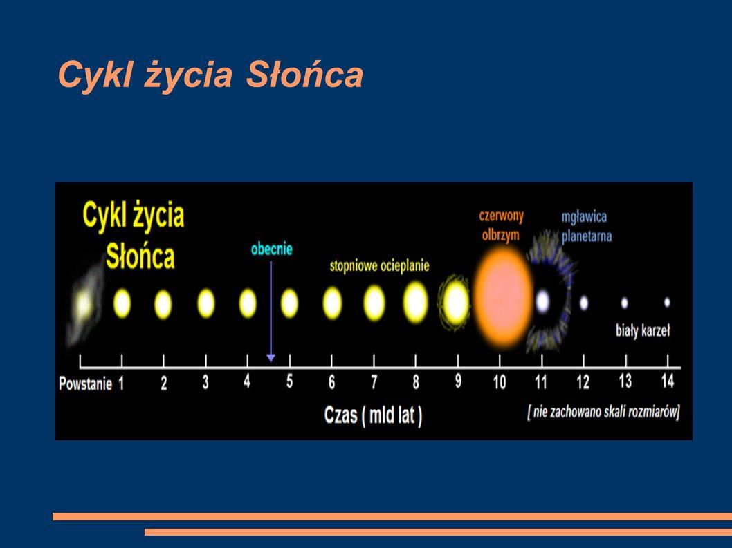 Cykl życia Słońca