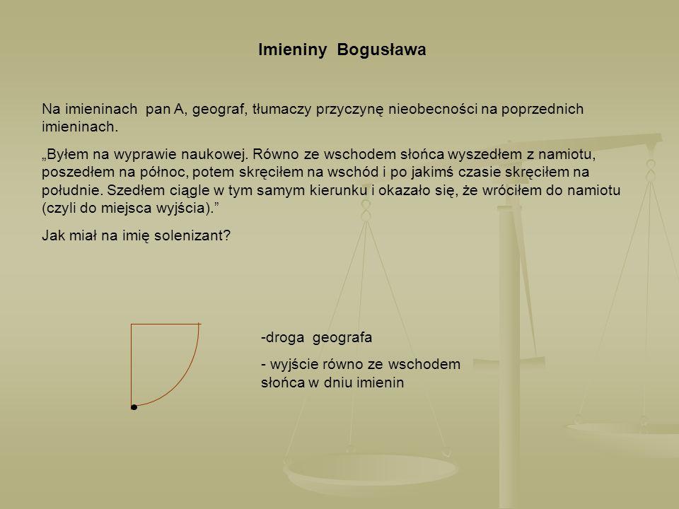 Imieniny Bogusława Na imieninach pan A, geograf, tłumaczy przyczynę nieobecności na poprzednich imieninach. Byłem na wyprawie naukowej. Równo ze wscho