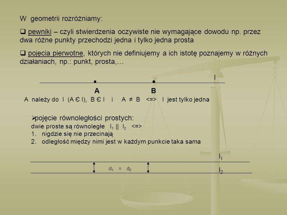 W geometrii rozróżniamy: pewniki – czyli stwierdzenia oczywiste nie wymagające dowodu np. przez dwa różne punkty przechodzi jedna i tylko jedna prosta