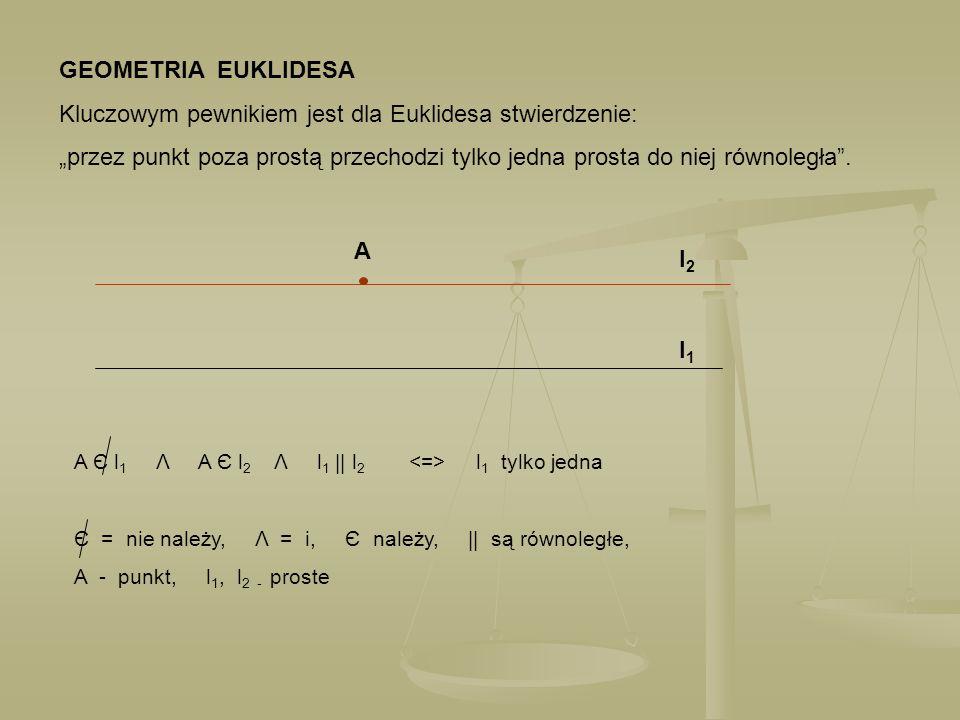 GEOMETRIA EUKLIDESA Kluczowym pewnikiem jest dla Euklidesa stwierdzenie: przez punkt poza prostą przechodzi tylko jedna prosta do niej równoległa. A l