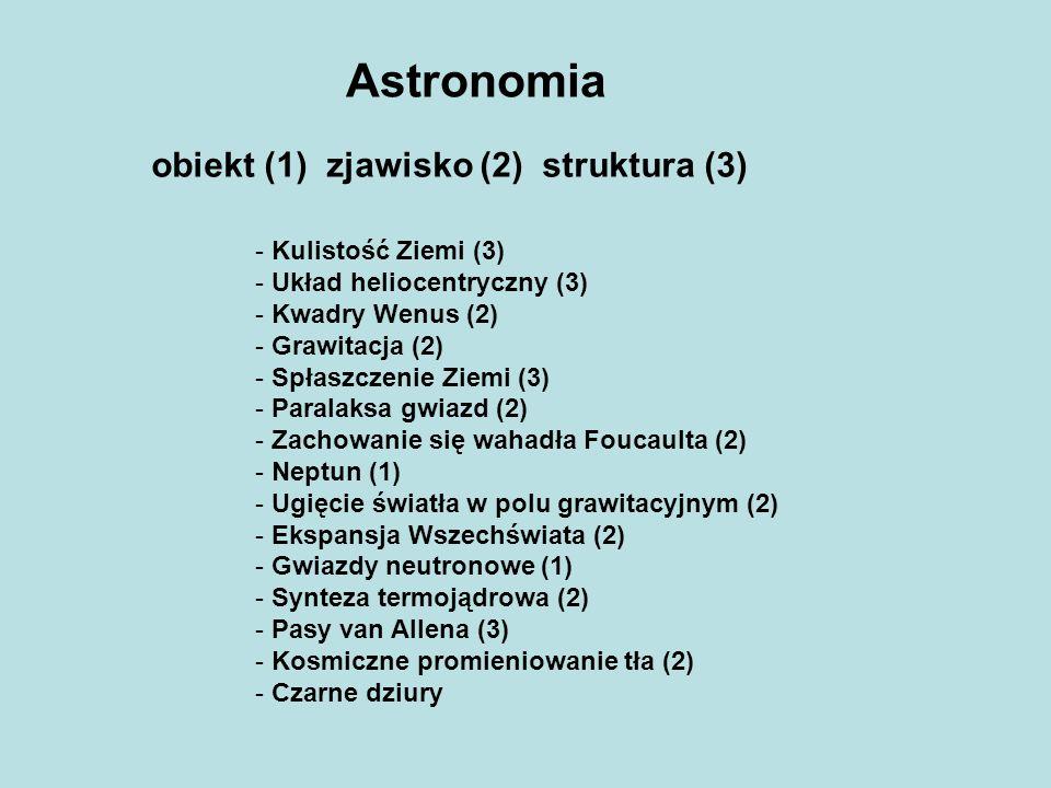 Astronomia obiekt (1) zjawisko (2) struktura (3) - Kulistość Ziemi (3) - Układ heliocentryczny (3) - Kwadry Wenus (2) - Grawitacja (2) - Spłaszczenie