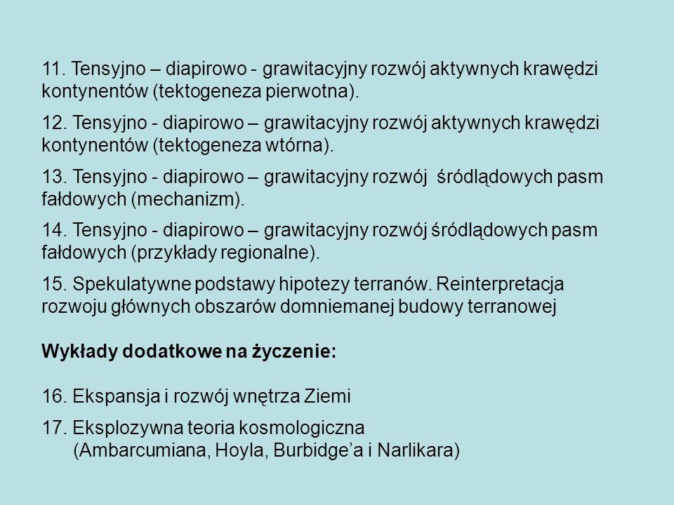 11. Tensyjno – diapirowo - grawitacyjny rozwój aktywnych krawędzi kontynentów (tektogeneza pierwotna). 12. Tensyjno - diapirowo – grawitacyjny rozwój