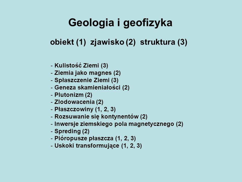Geologia i geofizyka obiekt (1) zjawisko (2) struktura (3) - Kulistość Ziemi (3) - Ziemia jako magnes (2) - Spłaszczenie Ziemi (3) - Geneza skamieniał