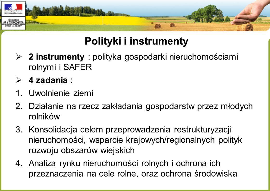 Polityki i instrumenty 2 instrumenty : polityka gospodarki nieruchomościami rolnymi i SAFER 4 zadania : 1.Uwolnienie ziemi 2.Działanie na rzecz zakładania gospodarstw przez młodych rolników 3.Konsolidacja celem przeprowadzenia restrukturyzacji nieruchomości, wsparcie krajowych/regionalnych polityk rozwoju obszarów wiejskich 4.Analiza rynku nieruchomości rolnych i ochrona ich przeznaczenia na cele rolne, oraz ochrona środowiska
