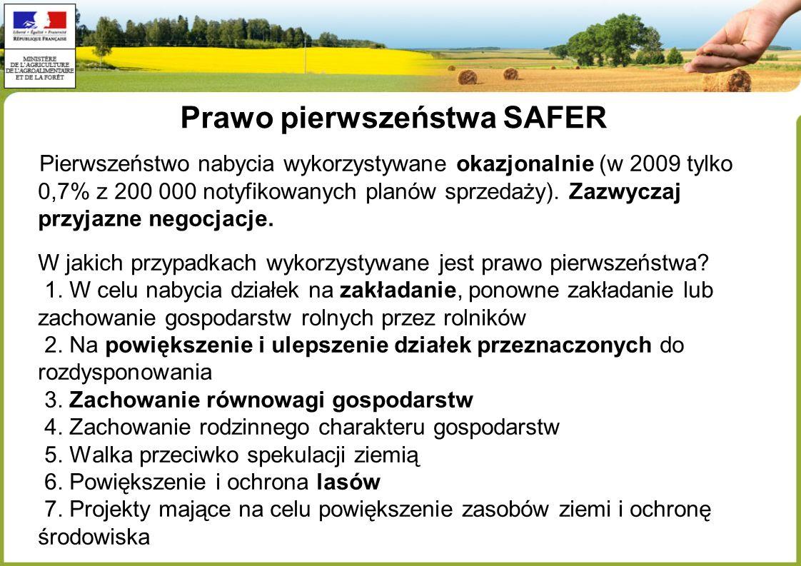 Prawo pierwszeństwa SAFER Pierwszeństwo nabycia wykorzystywane okazjonalnie (w 2009 tylko 0,7% z 200 000 notyfikowanych planów sprzedaży).