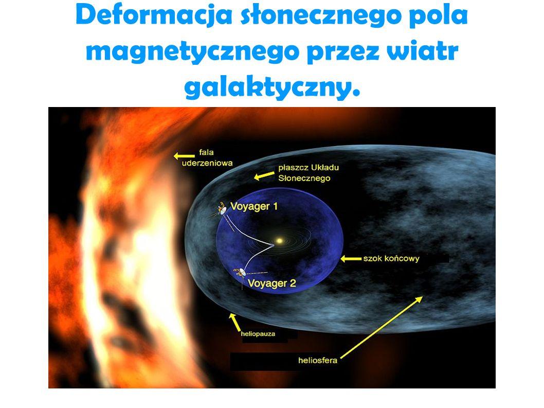 Deformacja słonecznego pola magnetycznego przez wiatr galaktyczny.