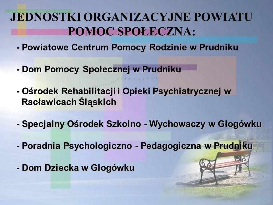 - Powiatowe Centrum Pomocy Rodzinie w Prudniku - Dom Pomocy Społecznej w Prudniku - Ośrodek Rehabilitacji i Opieki Psychiatrycznej w Racławicach Śląskich - Specjalny Ośrodek Szkolno - Wychowaczy w Głogówku - Poradnia Psychologiczno - Pedagogiczna w Prudniku - Dom Dziecka w Głogówku JEDNOSTKI ORGANIZACYJNE POWIATU POMOC SPOŁECZNA: