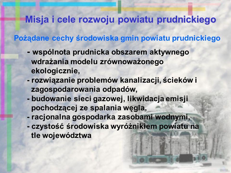 Misja i cele rozwoju powiatu prudnickiego Pożądane cechy środowiska gmin powiatu prudnickiego - wspólnota prudnicka obszarem aktywnego wdrażania model