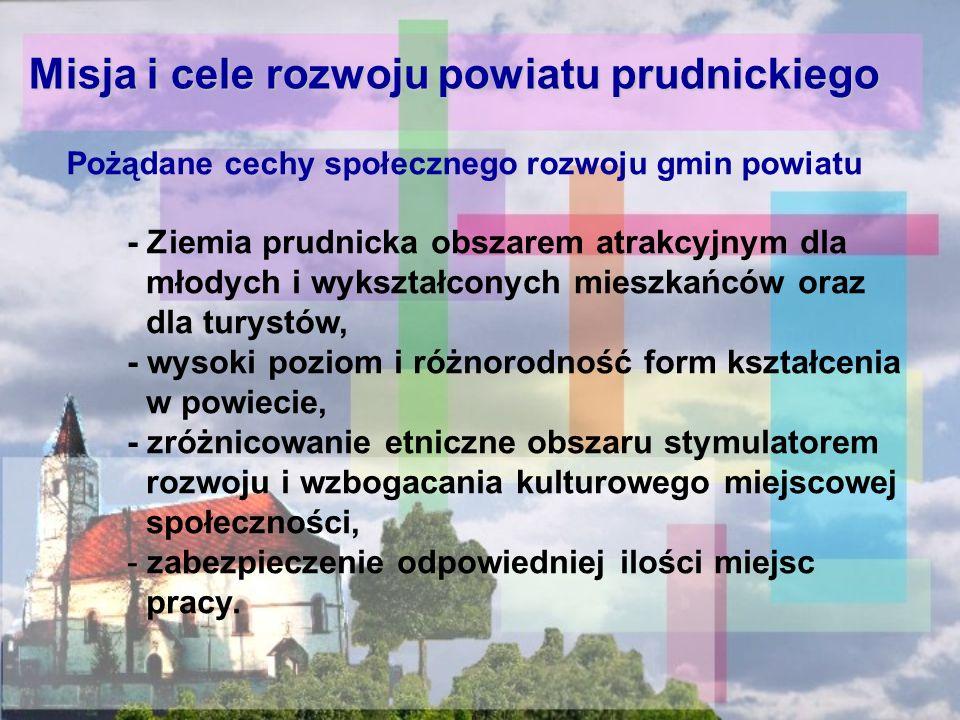 Misja i cele rozwoju powiatu prudnickiego Pożądane cechy społecznego rozwoju gmin powiatu - Ziemia prudnicka obszarem atrakcyjnym dla młodych i wykszt