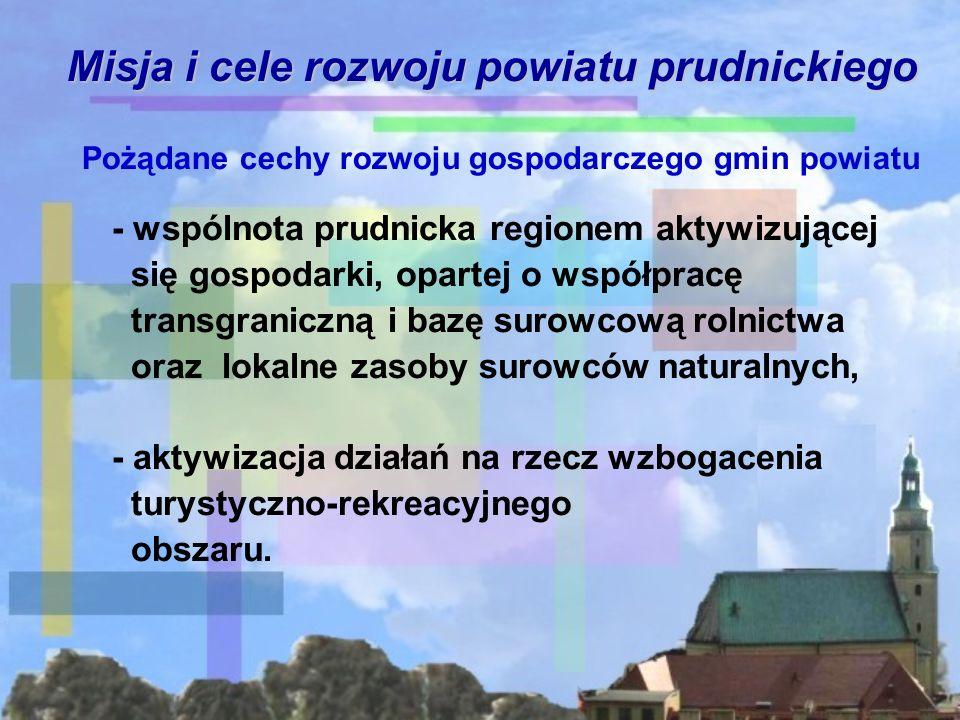 Misja i cele rozwoju powiatu prudnickiego Pożądane cechy rozwoju gospodarczego gmin powiatu - wspólnota prudnicka regionem aktywizującej się gospodarki, opartej o współpracę transgraniczną i bazę surowcową rolnictwa oraz lokalne zasoby surowców naturalnych, - aktywizacja działań na rzecz wzbogacenia turystyczno-rekreacyjnego obszaru.