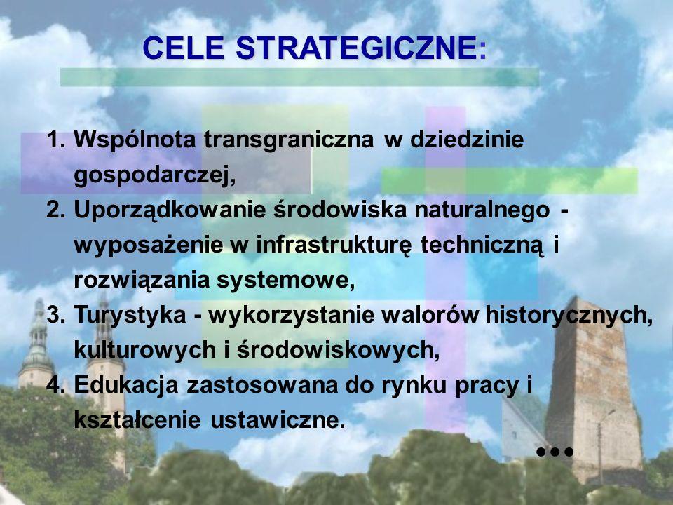 CELE STRATEGICZNE: 1. Wspólnota transgraniczna w dziedzinie gospodarczej, 2. Uporządkowanie środowiska naturalnego - wyposażenie w infrastrukturę tech