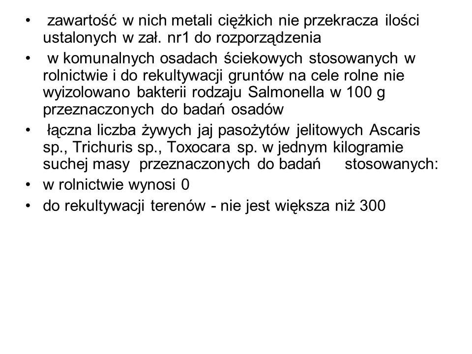 zawartość w nich metali ciężkich nie przekracza ilości ustalonych w zał. nr1 do rozporządzenia w komunalnych osadach ściekowych stosowanych w rolnictw