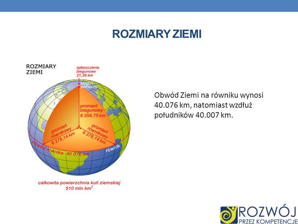 ROZMIARY ZIEMI Obwód Ziemi na równiku wynosi 40.076 km, natomiast wzdłuż południków 40.007 km.