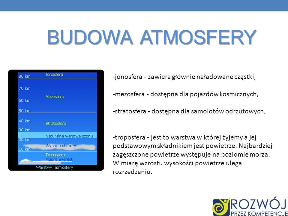 -jonosfera - zawiera głównie naładowane cząstki, -mezosfera - dostępna dla pojazdów kosmicznych, -stratosfera - dostępna dla samolotów odrzutowych, -t
