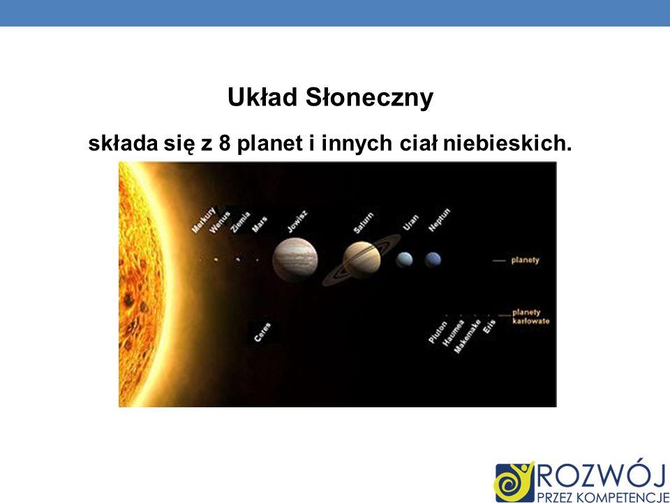 Układ Słoneczny składa się z 8 planet i innych ciał niebieskich.