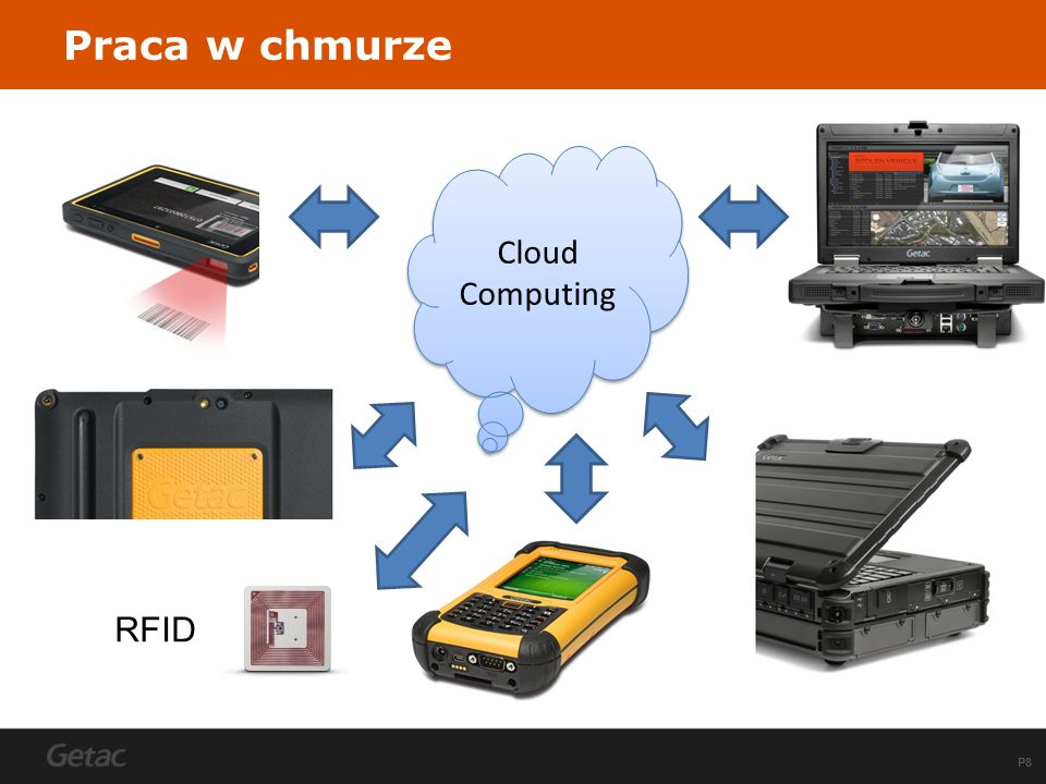 P8 Praca w chmurze RFID Cloud Computing Cloud Computing