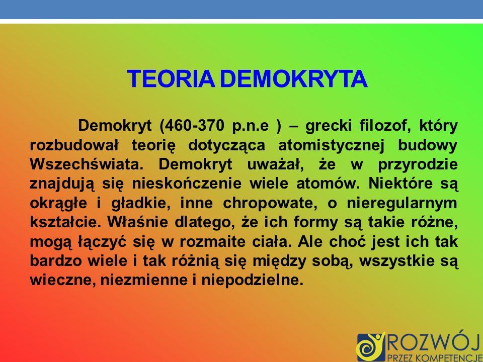 TEORIA DEMOKRYTA Demokryt (460-370 p.n.e ) – grecki filozof, który rozbudował teorię dotycząca atomistycznej budowy Wszechświata. Demokryt uważał, że
