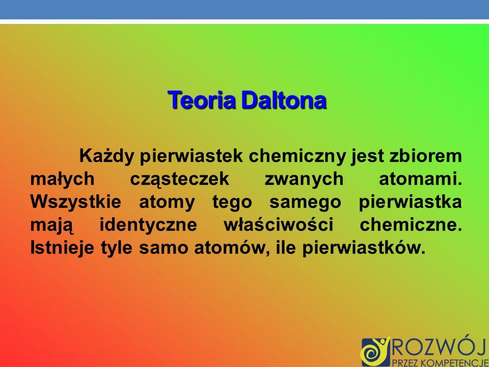 Teoria Daltona Każdy pierwiastek chemiczny jest zbiorem małych cząsteczek zwanych atomami. Wszystkie atomy tego samego pierwiastka mają identyczne wła