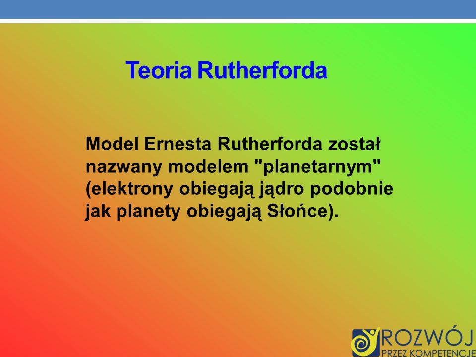 Teoria Rutherforda Model Ernesta Rutherforda został nazwany modelem