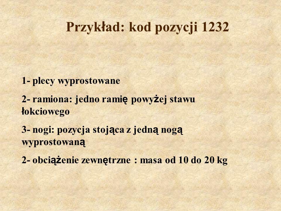 Przyk ł ad: kod pozycji 1232 1- plecy wyprostowane 2- ramiona: jedno rami ę powy ż ej stawu ł okciowego 3- nogi: pozycja stoj ą ca z jedn ą nog ą wyprostowan ą 2- obci ąż enie zewn ę trzne : masa od 10 do 20 kg