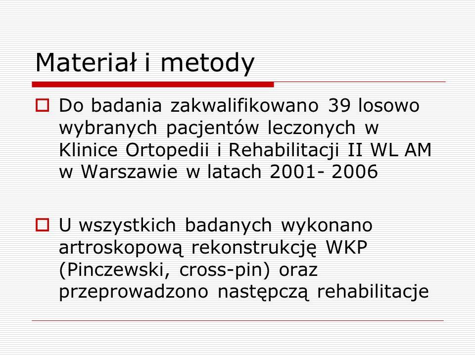 Materiał i metody Do badania zakwalifikowano 39 losowo wybranych pacjentów leczonych w Klinice Ortopedii i Rehabilitacji II WL AM w Warszawie w latach