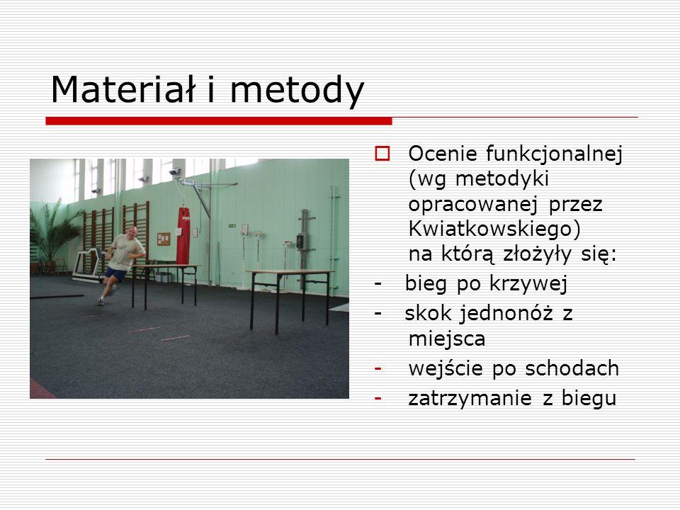 Materiał i metody Ocenie funkcjonalnej (wg metodyki opracowanej przez Kwiatkowskiego) na którą złożyły się: - bieg po krzywej - skok jednonóż z miejsc