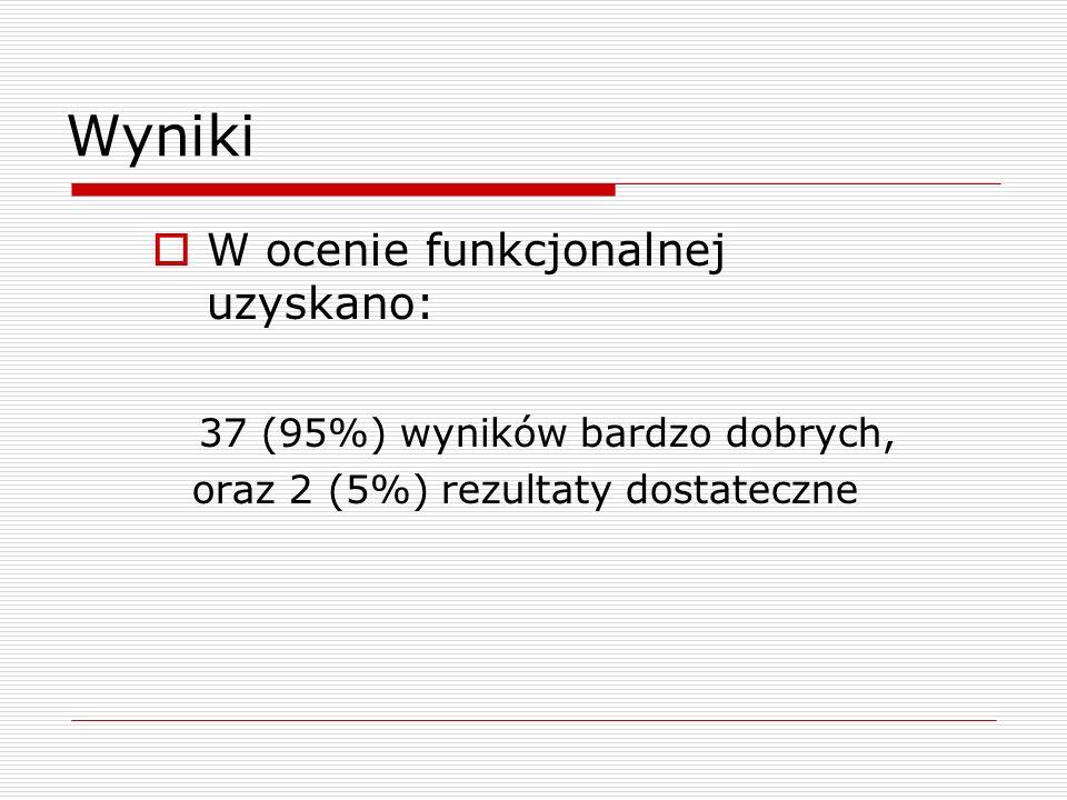 Wyniki W ocenie funkcjonalnej uzyskano: 37 (95%) wyników bardzo dobrych, oraz 2 (5%) rezultaty dostateczne