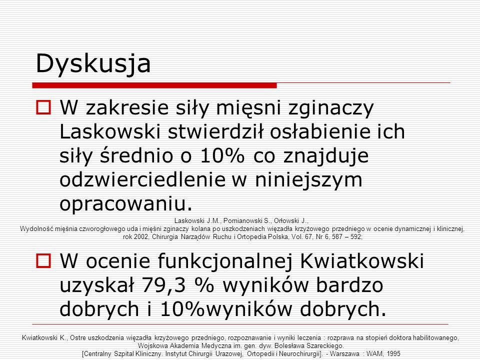 Dyskusja W zakresie siły mięsni zginaczy Laskowski stwierdził osłabienie ich siły średnio o 10% co znajduje odzwierciedlenie w niniejszym opracowaniu.