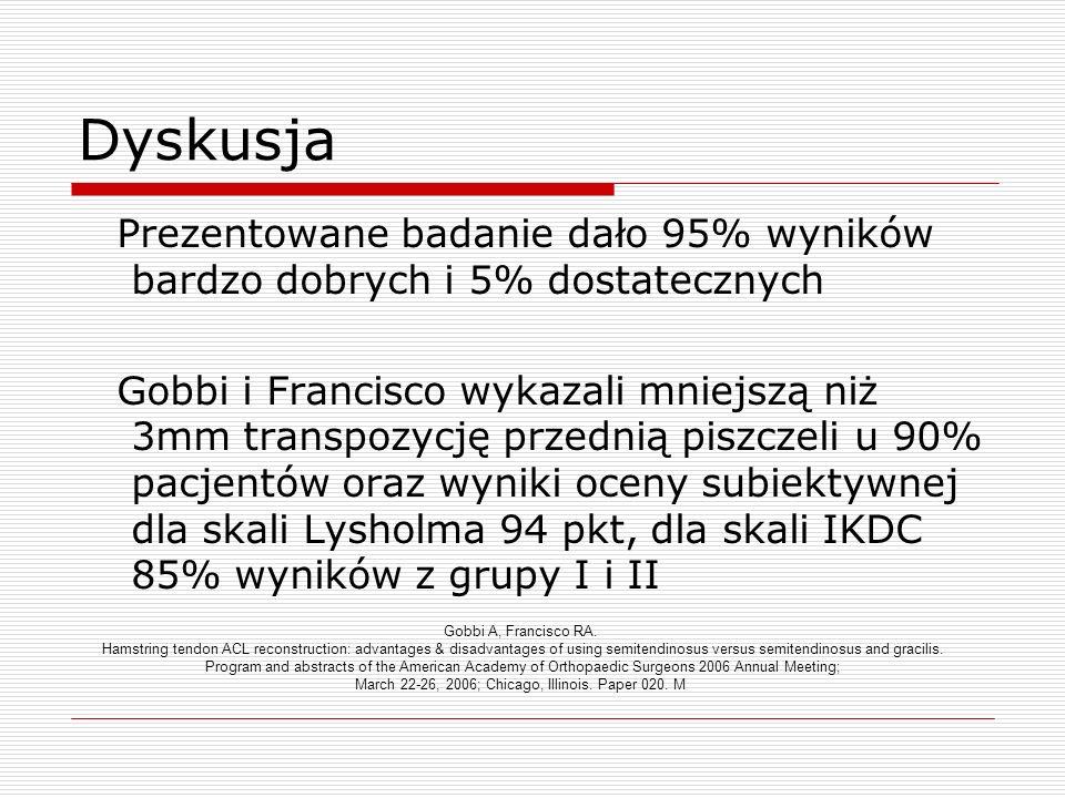 Dyskusja Prezentowane badanie dało 95% wyników bardzo dobrych i 5% dostatecznych Gobbi i Francisco wykazali mniejszą niż 3mm transpozycję przednią pis