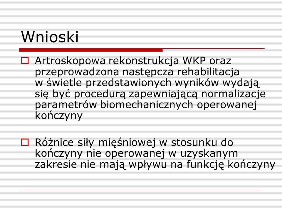 Wnioski Artroskopowa rekonstrukcja WKP oraz przeprowadzona następcza rehabilitacja w świetle przedstawionych wyników wydają się być procedurą zapewnia
