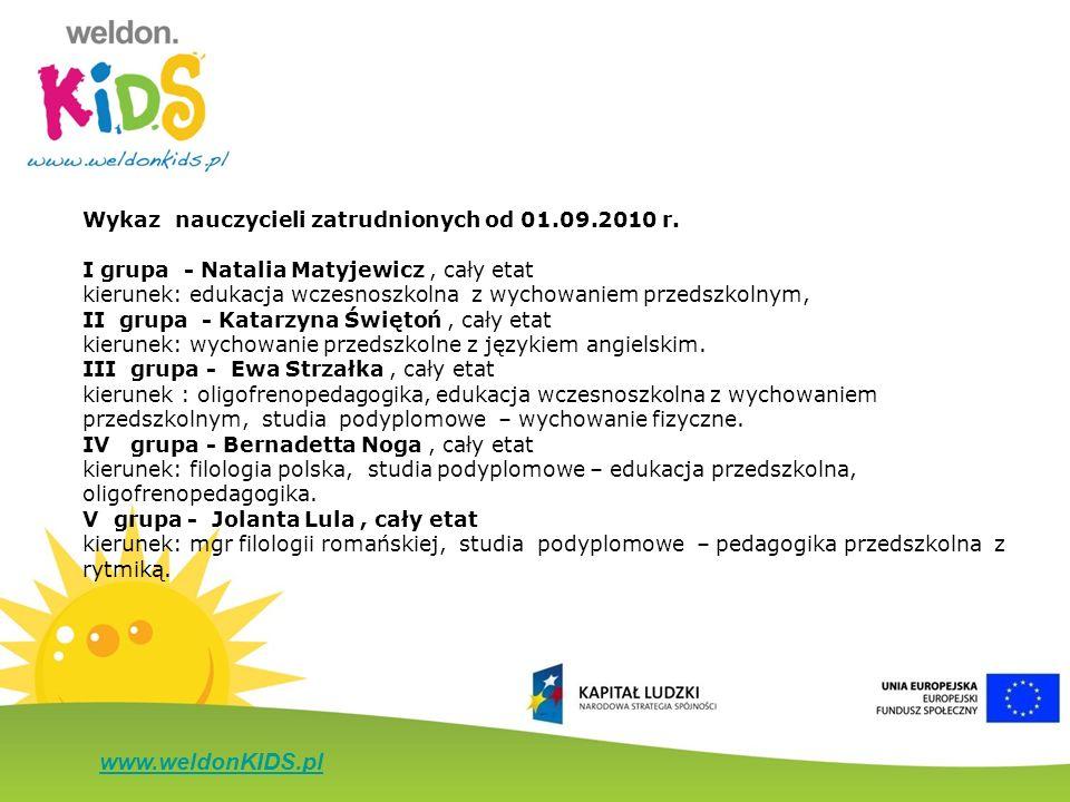 www.weldonKIDS.pl Wykaz nauczycieli zatrudnionych od 01.09.2010 r. I grupa - Natalia Matyjewicz, cały etat kierunek: edukacja wczesnoszkolna z wychowa