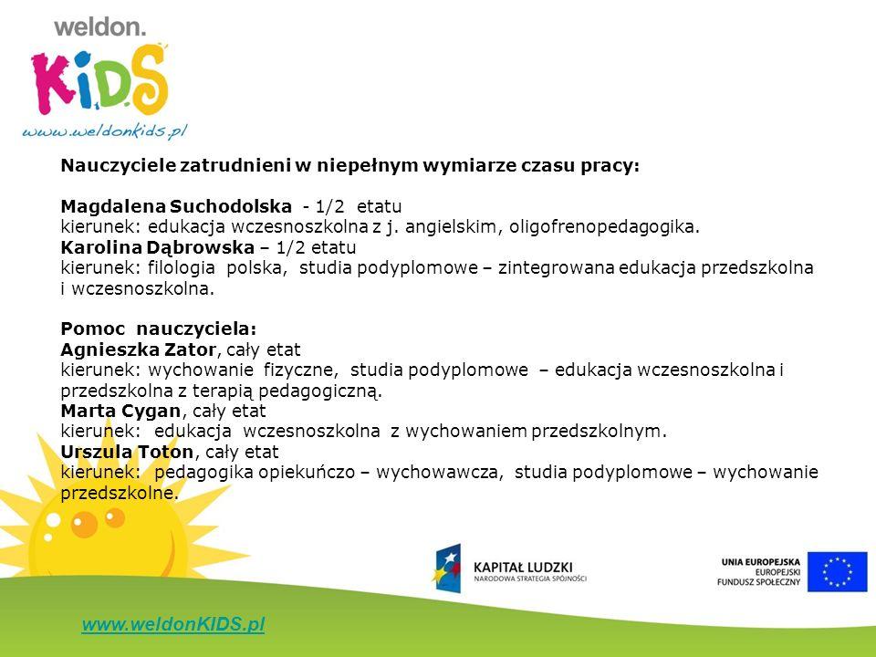 www.weldonKIDS.pl Nauczyciele zatrudnieni w niepełnym wymiarze czasu pracy: Magdalena Suchodolska - 1/2 etatu kierunek: edukacja wczesnoszkolna z j. a