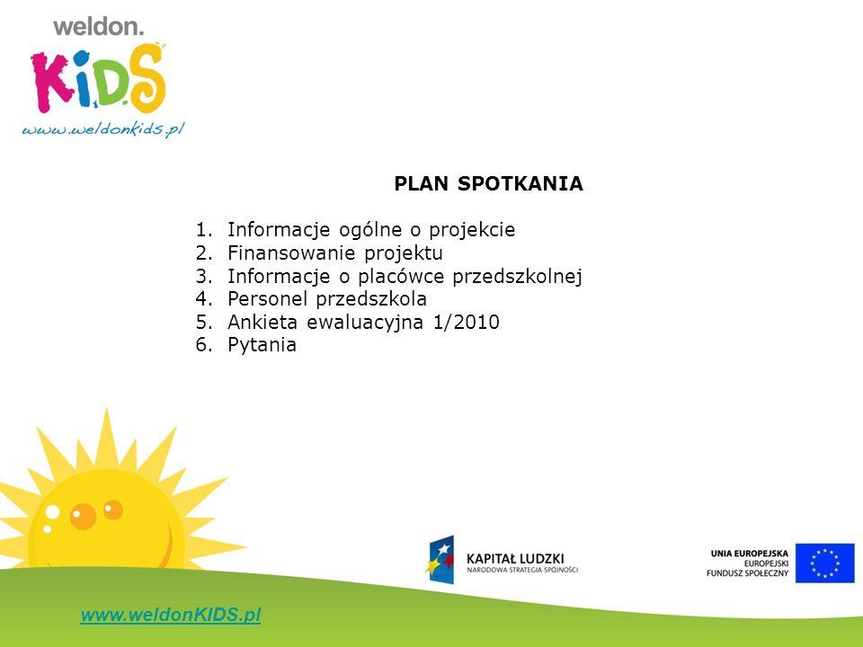 www.weldonKIDS.pl PLAN SPOTKANIA 1.Informacje ogólne o projekcie 2.Finansowanie projektu 3.Informacje o placówce przedszkolnej 4.Personel przedszkola