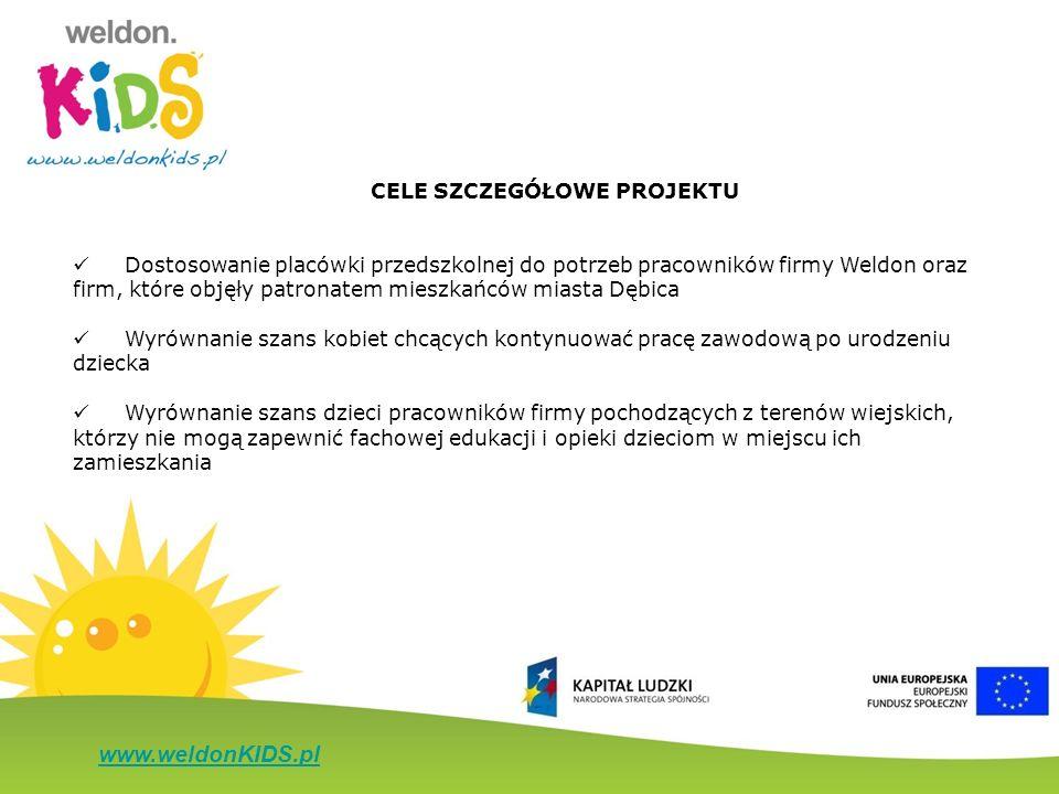 www.weldonKIDS.pl CELE SZCZEGÓŁOWE PROJEKTU Dostosowanie placówki przedszkolnej do potrzeb pracowników firmy Weldon oraz firm, które objęły patronatem