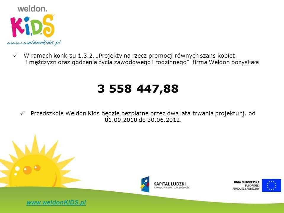 www.weldonKIDS.pl W ramach konkrsu 1.3.2. Projekty na rzecz promocji równych szans kobiet i mężczyzn oraz godzenia życia zawodowego i rodzinnego firma