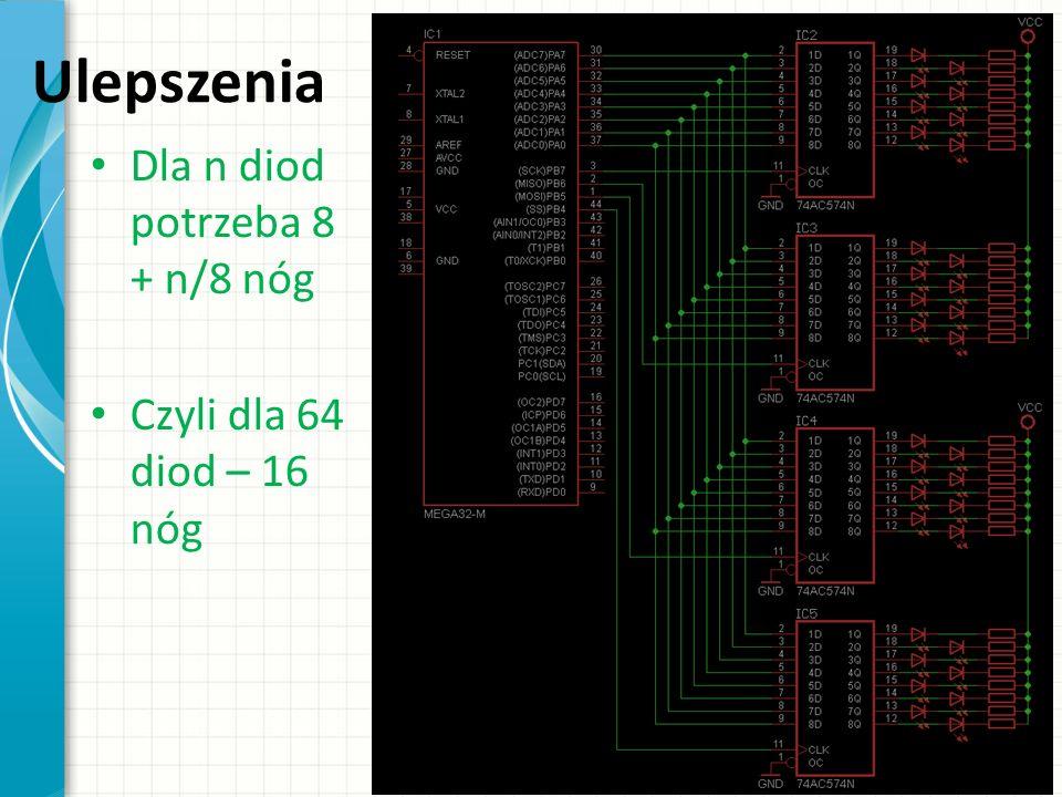 Ulepszenia Dla n diod potrzeba 8 + n/8 nóg Czyli dla 64 diod – 16 nóg