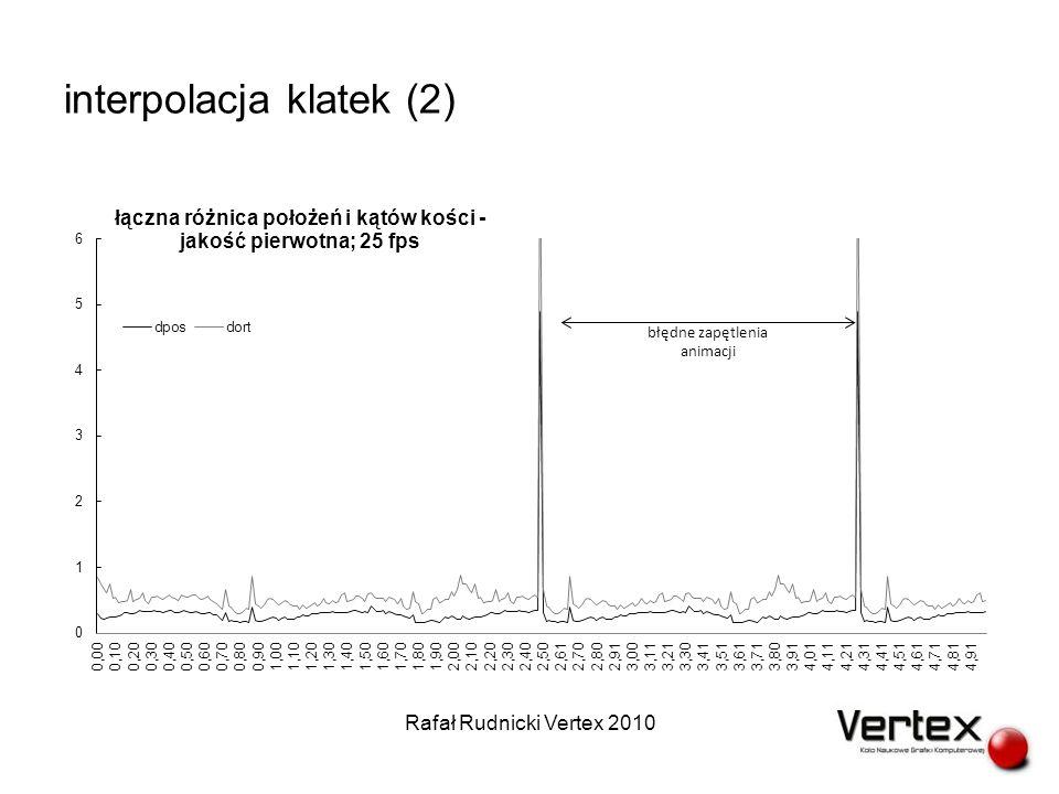interpolacja klatek (2) Rafał Rudnicki Vertex 2010