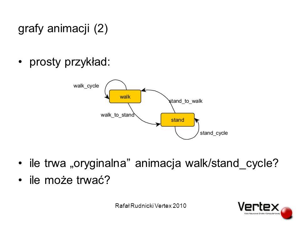 grafy animacji (2) prosty przykład: ile trwa oryginalna animacja walk/stand_cycle.