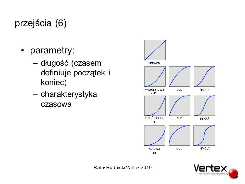 przejścia (6) parametry: –długość (czasem definiuje początek i koniec) –charakterystyka czasowa Rafał Rudnicki Vertex 2010