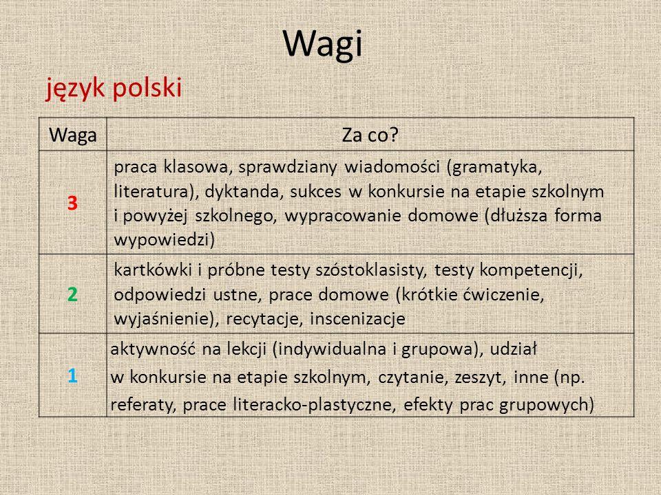 Wagi język polski WagaZa co? 3 praca klasowa, sprawdziany wiadomości (gramatyka, literatura), dyktanda, sukces w konkursie na etapie szkolnym i powyże