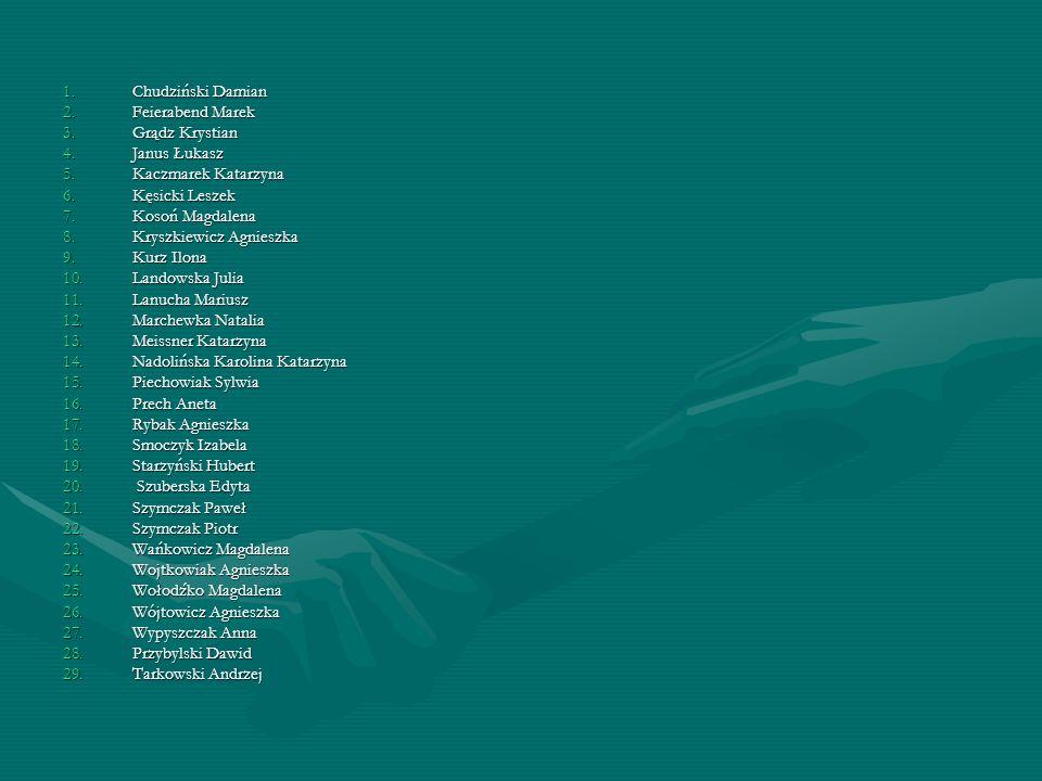 1.Chudziński Damian 2.Feierabend Marek 3.Grądz Krystian 4.Janus Łukasz 5.Kaczmarek Katarzyna 6.Kęsicki Leszek 7.Kosoń Magdalena 8.Kryszkiewicz Agniesz