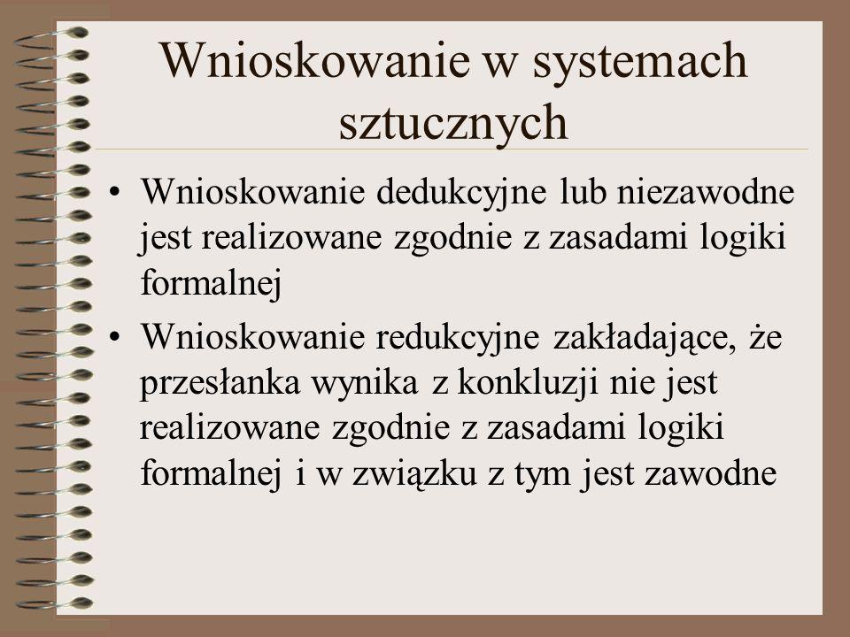 RULE R1 IF Zadluzenie = zły AND Rentownosc = zły THEN OcenaEkonomiczna = zły RULE R2 IF Zadluzenie = zły AND Rentownosc = dobry THEN OcenaEkonomiczna = zły RULE R3 IF Zadluzenie = dobry AND Rentownosc = zły THEN OcenaEkonomiczna = dobry RULE R4 IF Zadluzenie = dobry AND Rentownosc = dobry THEN OcenaEkonomiczna = dobry