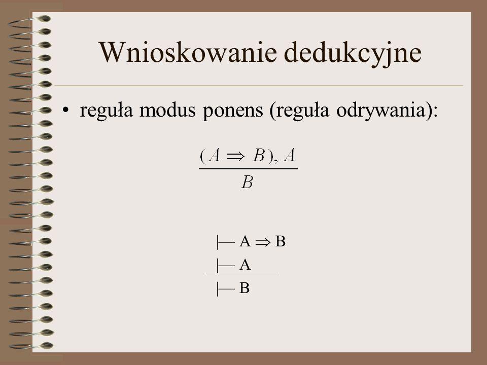 Wnioskowanie dedukcyjne reguła modus ponens (reguła odrywania):   A B   A   B