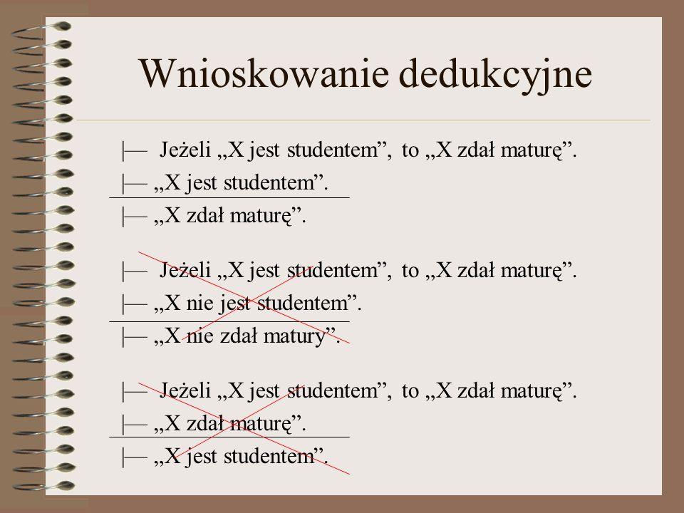 Wnioskowanie dedukcyjne   Jeżeli X jest studentem, to X zdał maturę.