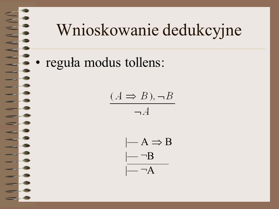 Wnioskowanie dedukcyjne reguła modus tollens:   A B   ¬B   ¬A