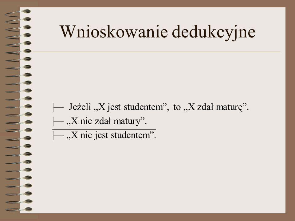WybranyStart = wybierz zmienną startową() dodaj WybranyStart do StosZmiennychWprzod while nie pusty StosZmiennychWprzod { AktualnaZmienna = zdejmij ze StosZmiennychWprzod for each Wyrazenie in WyrazeniaZwiazaneZeZmienna(AktualnaZmienna) _wyrazenie = EwaluujWyrazenie(Wyrazenie) for each Przeslanka in PrzeslankiDlaKtorychWyrazenieJestLewaStrona(_wyrazenie) {