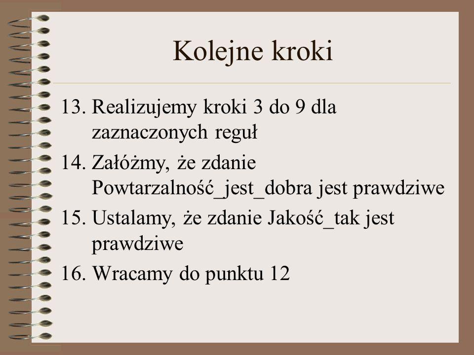 Kolejne kroki 13.Realizujemy kroki 3 do 9 dla zaznaczonych reguł 14.Załóżmy, że zdanie Powtarzalność_jest_dobra jest prawdziwe 15.Ustalamy, że zdanie Jakość_tak jest prawdziwe 16.Wracamy do punktu 12