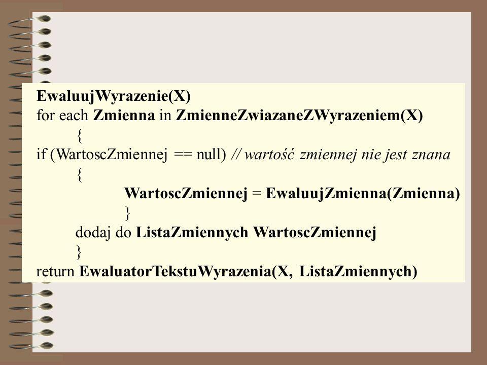 EwaluujWyrazenie(X) for each Zmienna in ZmienneZwiazaneZWyrazeniem(X) { if (WartoscZmiennej == null) // wartość zmiennej nie jest znana { WartoscZmiennej = EwaluujZmienna(Zmienna) } dodaj do ListaZmiennych WartoscZmiennej } return EwaluatorTekstuWyrazenia(X, ListaZmiennych)
